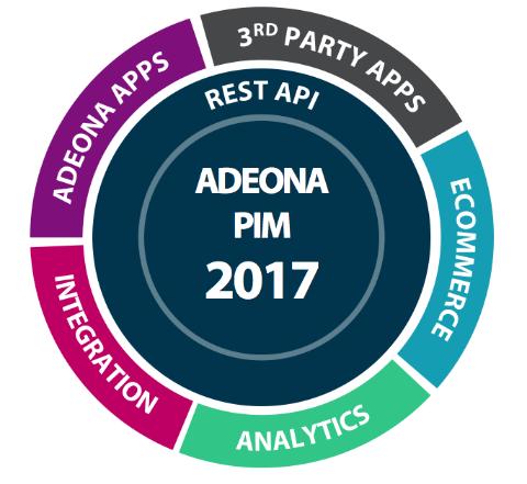 Adeona_PIM_2017